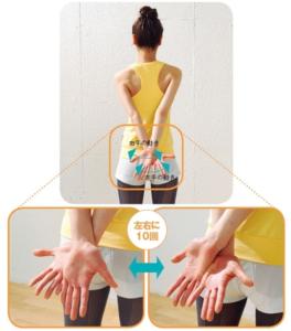 ダイエット方法② 背中で腕を交差させるだけ!簡単「二の腕クロスダイエット」のやり方