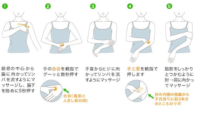 二の腕痩せダイエットに効果的な引き締めマッサージのやり方