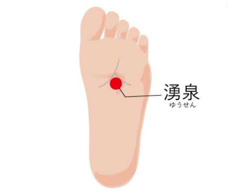 足裏にある脚やせ効果のある「つぼ」は?