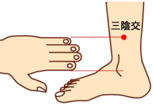 足首にある脚やせ効果のある「つぼ」は?